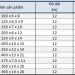 Bảng tra trọng lượng thép hình h